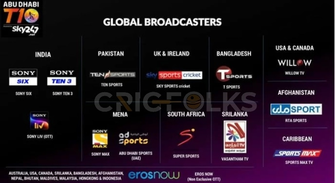 Do you know: T10 league can be watched live all over the world